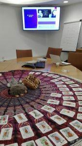 שולחן עם קלפים של כוחות ו3 בובות כף יד באמצע מעגל בהרצאה לIBI מצגת ההרצאה ברקע